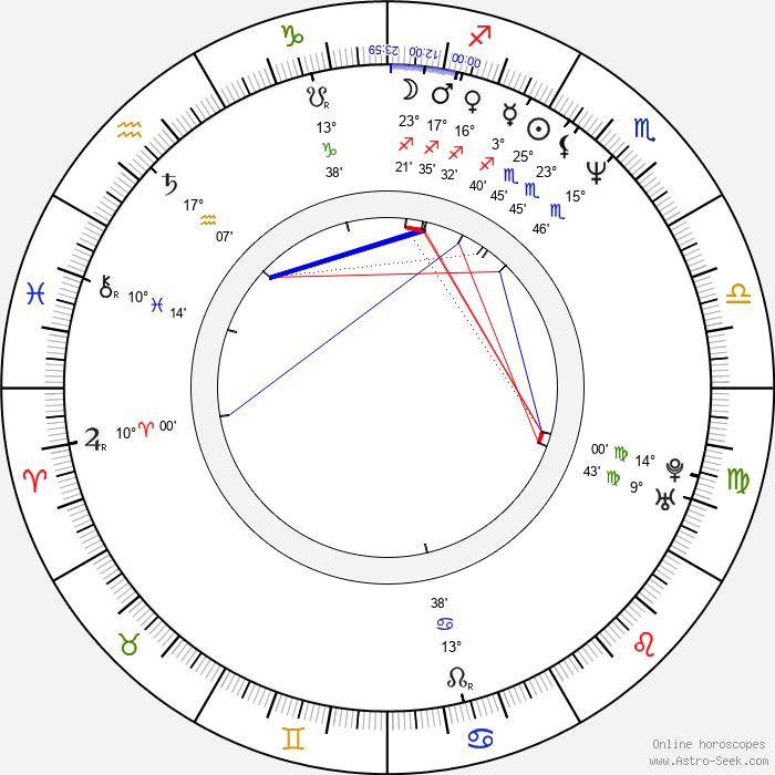 Dana Gonzales - Birth horoscope chart
