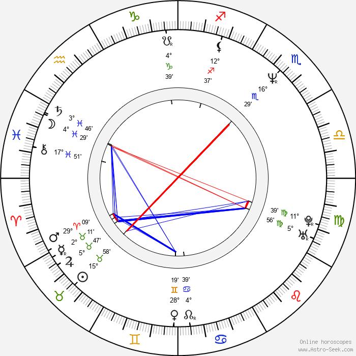Dana Hill - Birth horoscope chart
