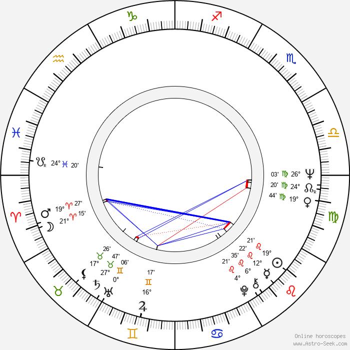 Dana Ivey - Birth horoscope chart