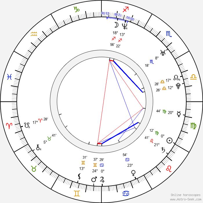 Dana Verzichová - Birth horoscope chart