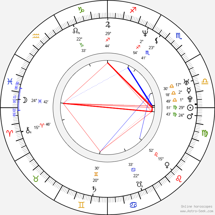 Dana Vespoli - Birth horoscope chart