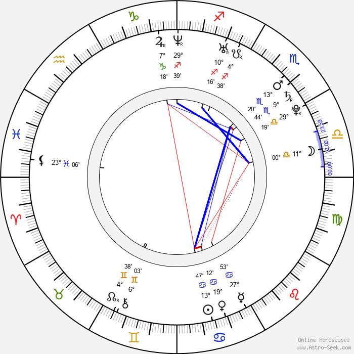 Danay Garcia - Birth horoscope chart