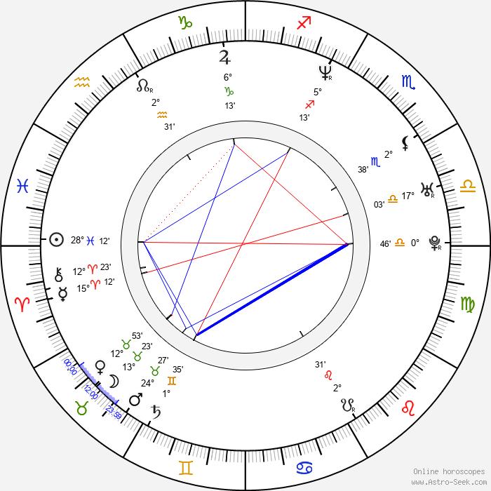 Dane Cook - Birth horoscope chart