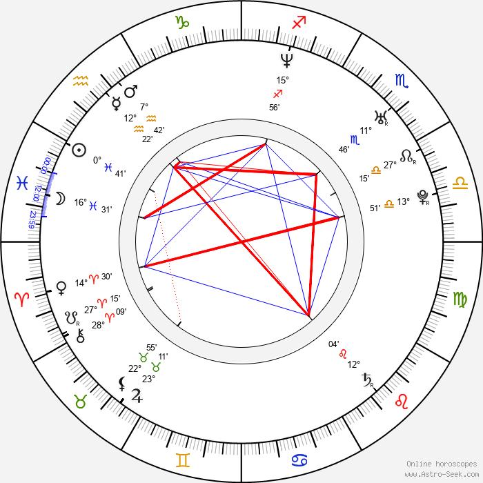 Dani Martín - Birth horoscope chart
