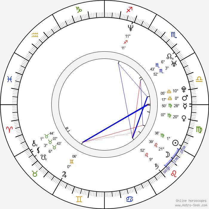 Danica DeCosto - Birth horoscope chart