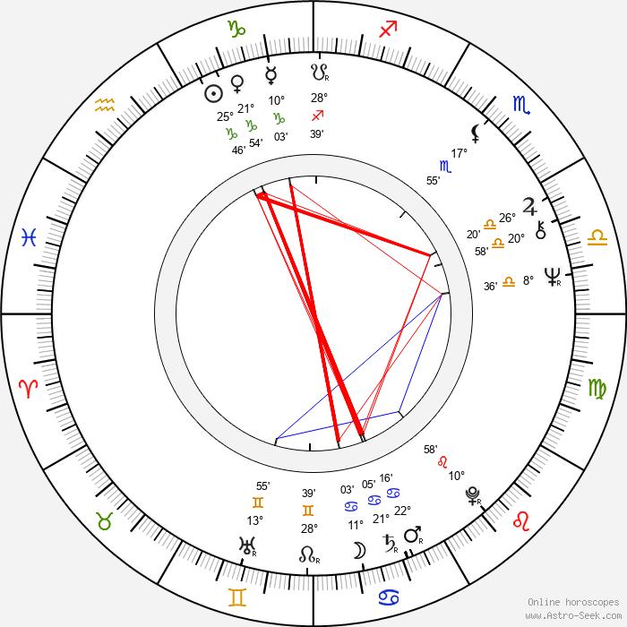 Daniel Barbulescu - Birth horoscope chart