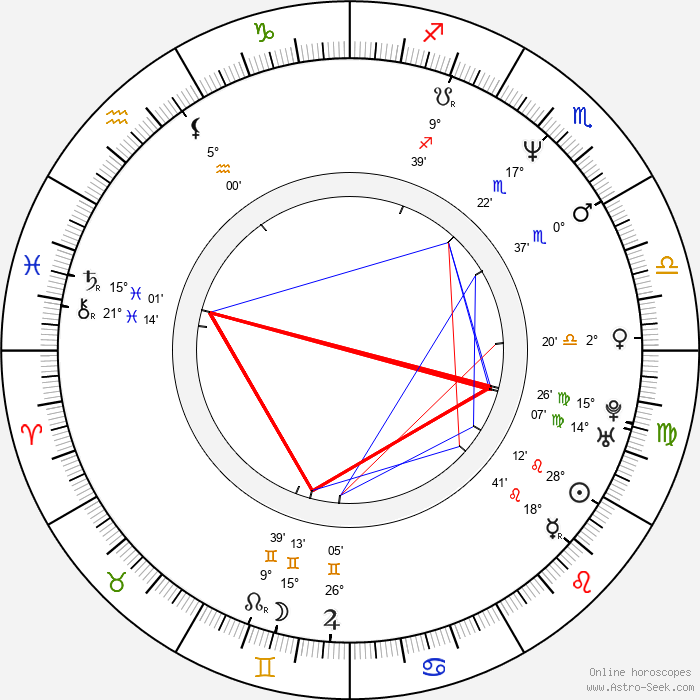 Daniel Barone - Birth horoscope chart