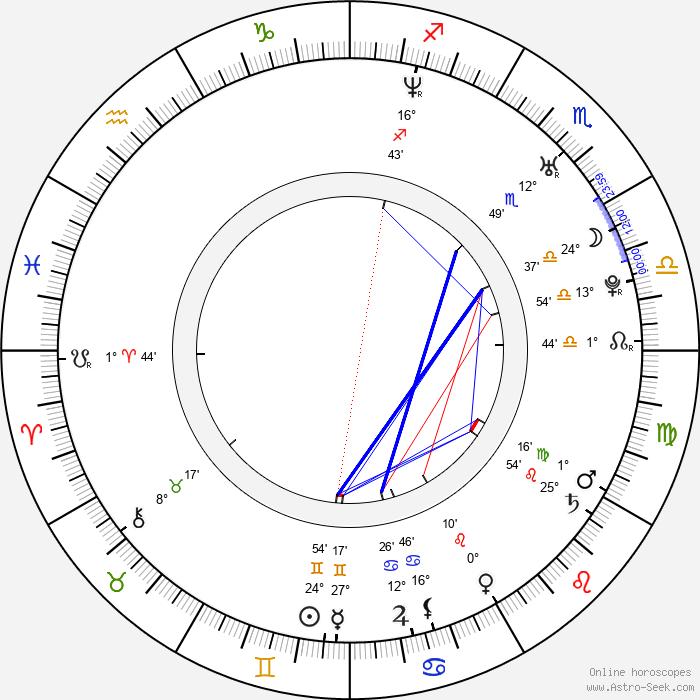 Daniel Brühl - Birth horoscope chart