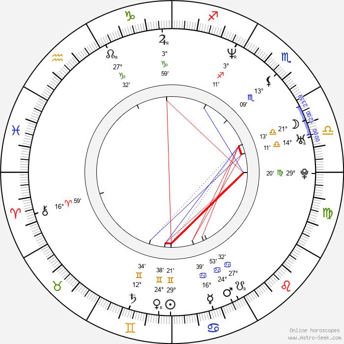 Daniel de la Vega - Birth horoscope chart