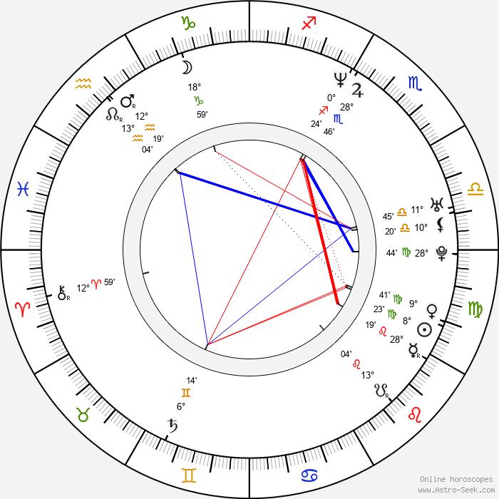 Daniel Hannan - Birth horoscope chart