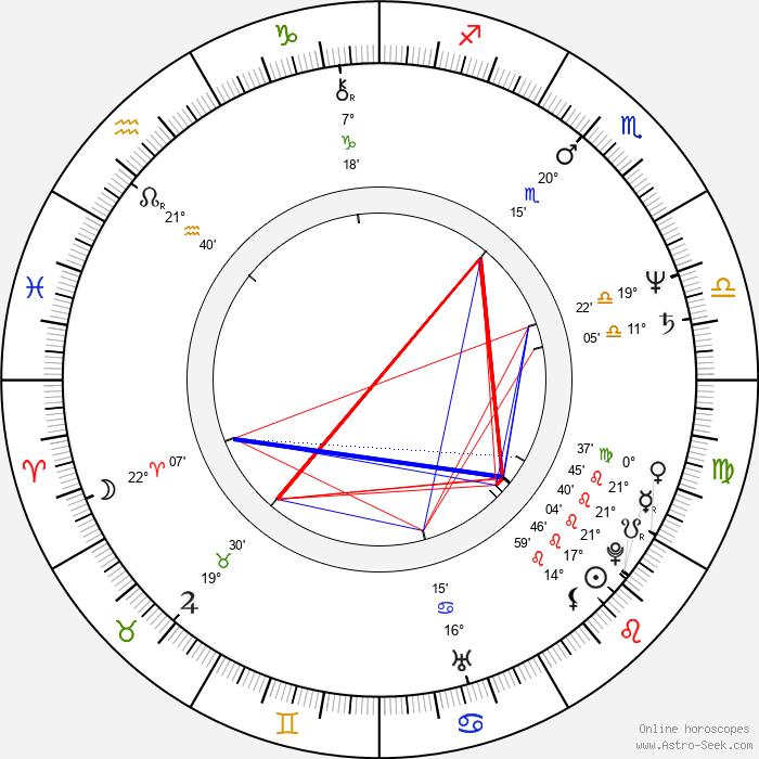 Daniel Hugh Kelly - Birth horoscope chart