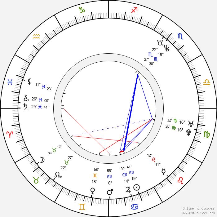 Daniel Krob - Birth horoscope chart