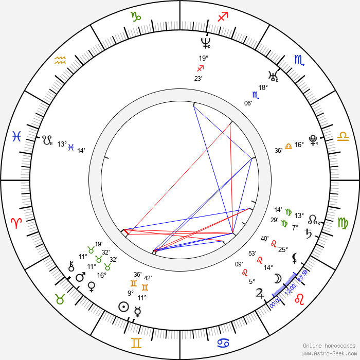 Daniel Letterle - Birth horoscope chart