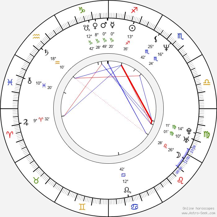 Daniel Severa - Birth horoscope chart