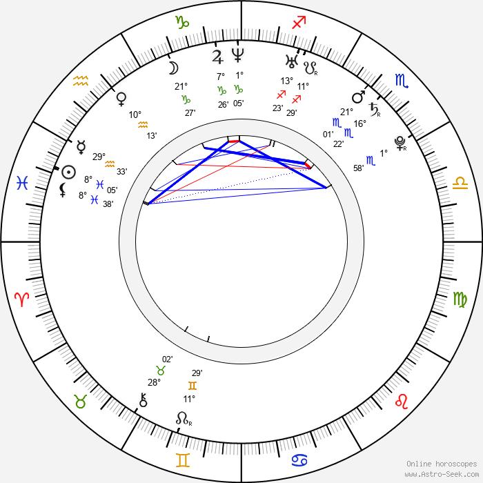 Daniela Navarro - Birth horoscope chart