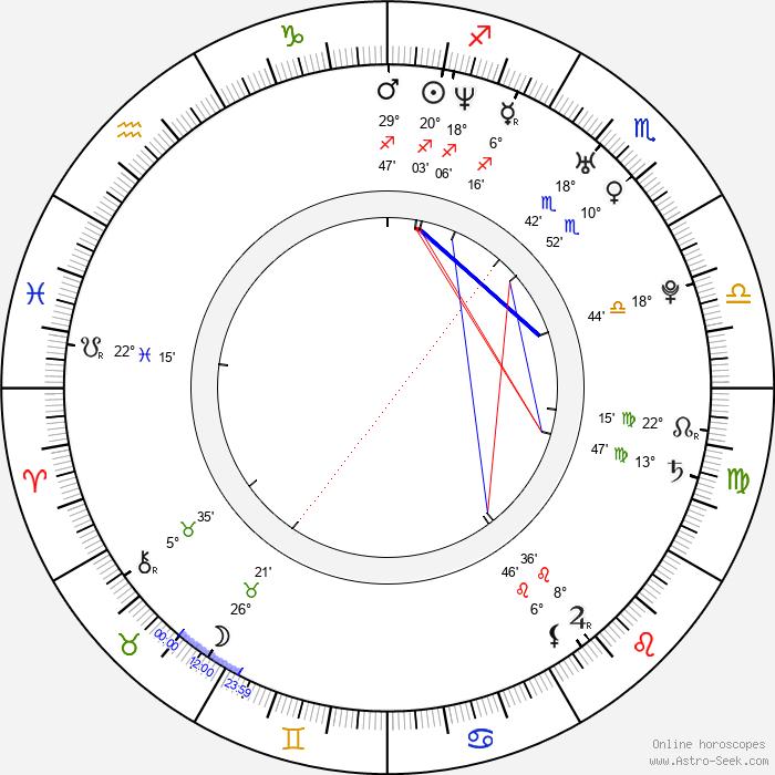 Daniela Písařovicová - Birth horoscope chart