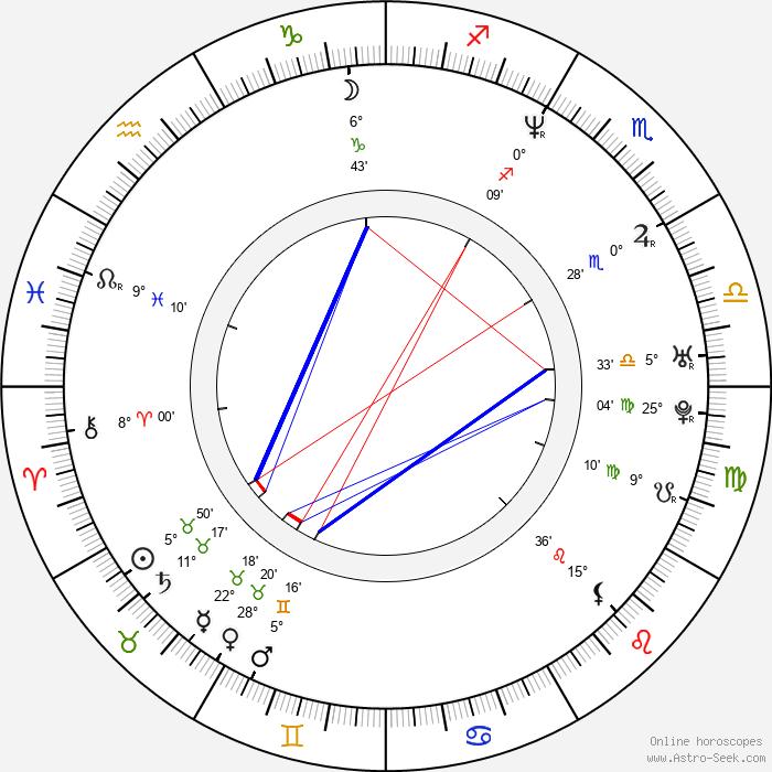 Danielle Arbid - Birth horoscope chart