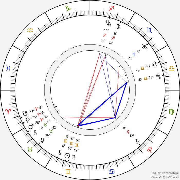 Danielle Harris - Birth horoscope chart