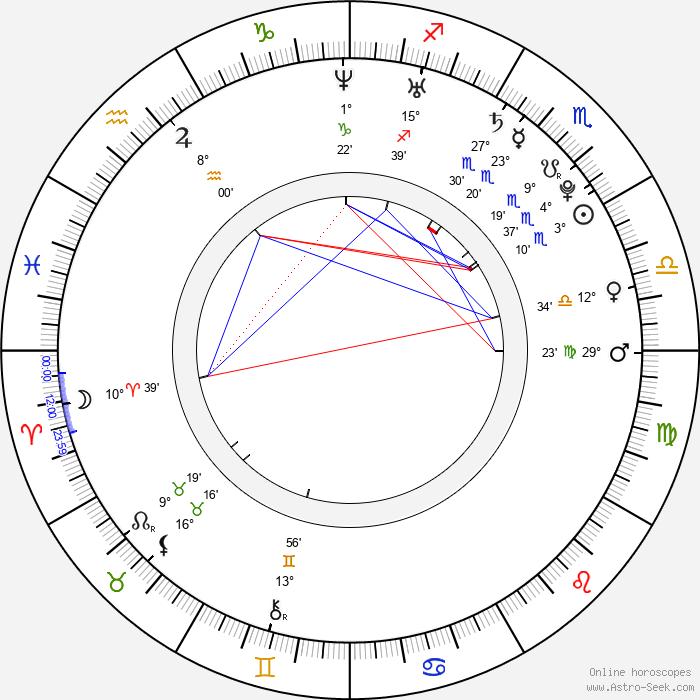 Danielle Polanco - Birth horoscope chart