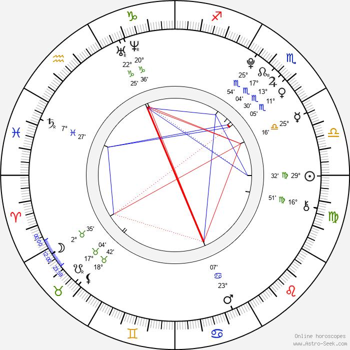 Danielle Van Dam - Birth horoscope chart