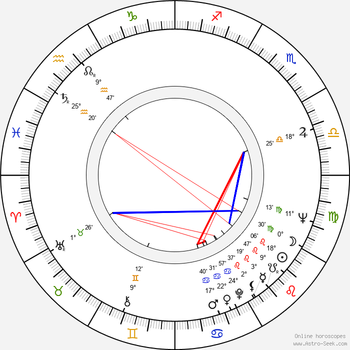 Danilo 'Bata' Stojkovic - Birth horoscope chart