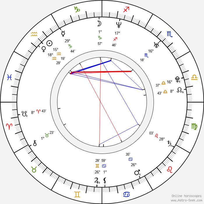 Danna García - Birth horoscope chart