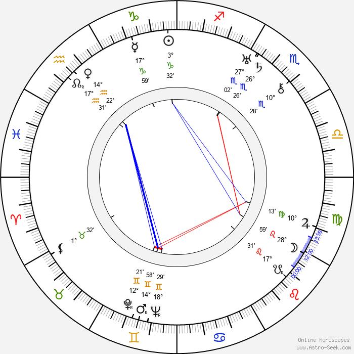 Danny Borzage - Birth horoscope chart