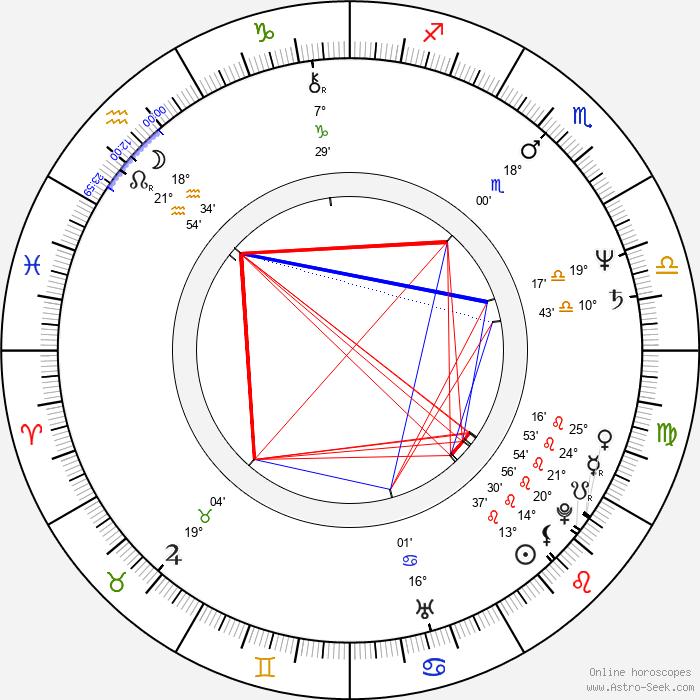 Danny Lee - Birth horoscope chart