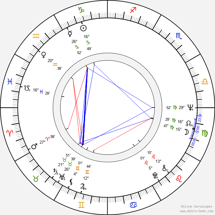 Danny Steinmann - Birth horoscope chart