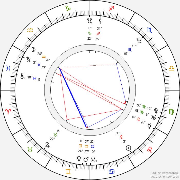Danny Woodburn - Birth horoscope chart