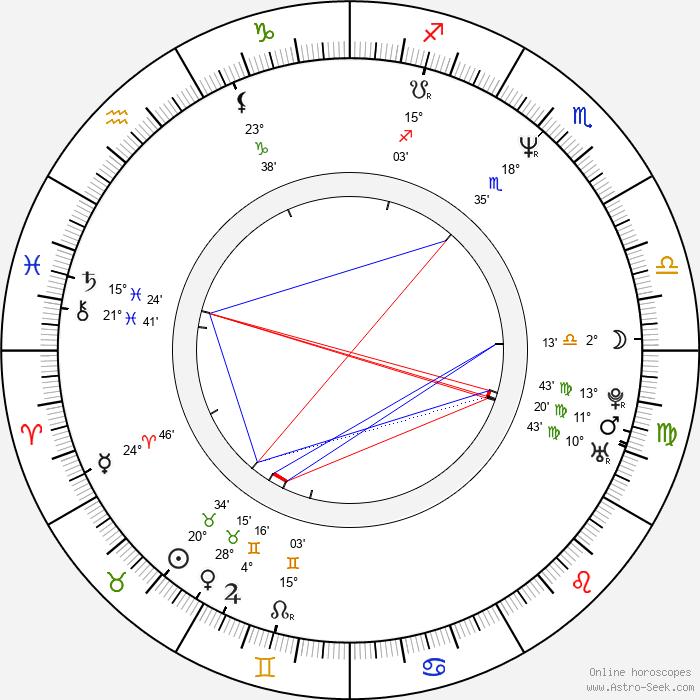 Dante Lam - Birth horoscope chart