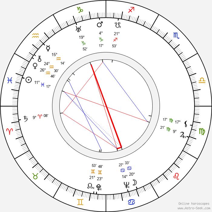 Dante Maggio - Birth horoscope chart