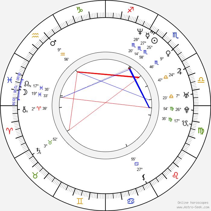 Daphne Rubin-Vega - Birth horoscope chart