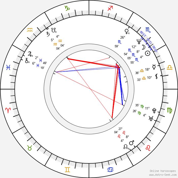 Daphne Zuniga - Birth horoscope chart