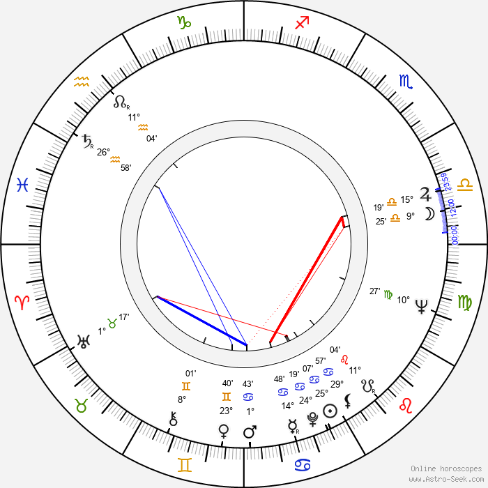 Dara Calenic - Birth horoscope chart