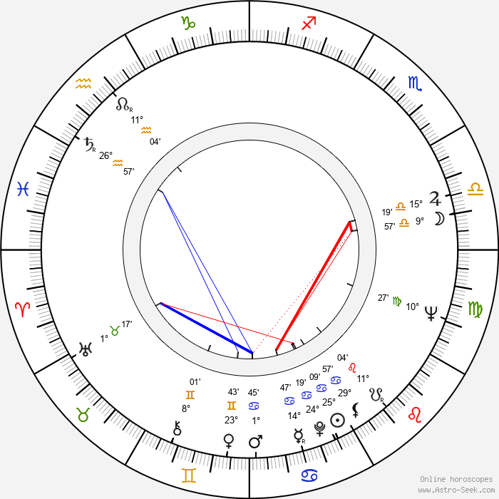 Dara Calenic - Birth horoscope chart