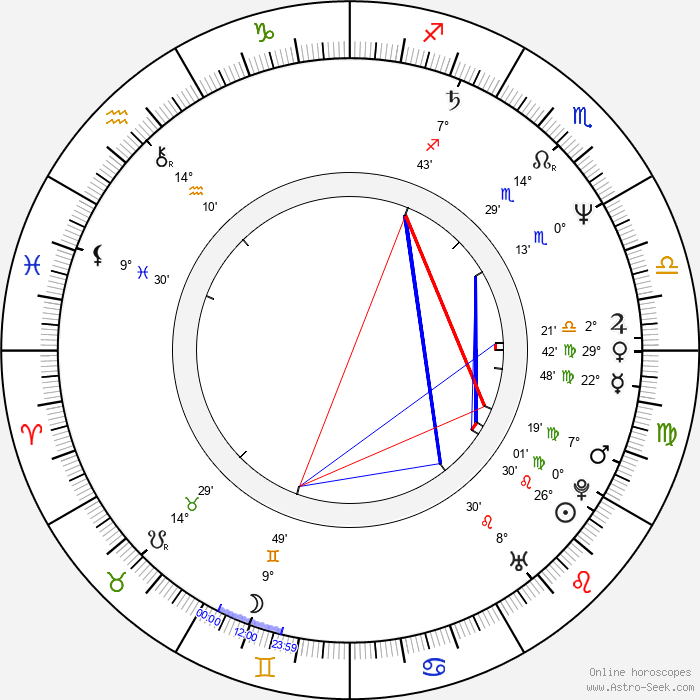Darby Hinton - Birth horoscope chart