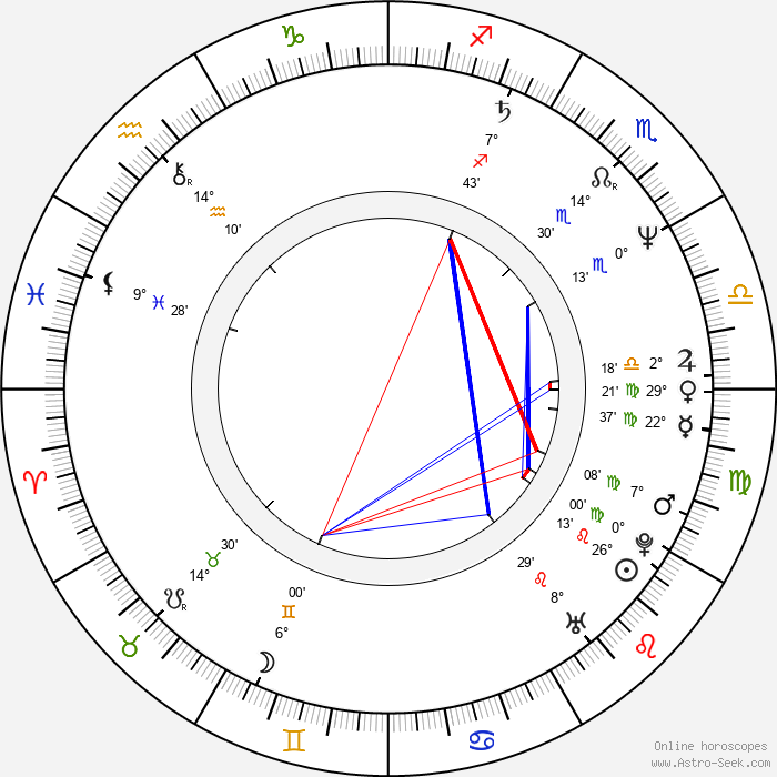 Darby Hinton - Birth horoscope chart