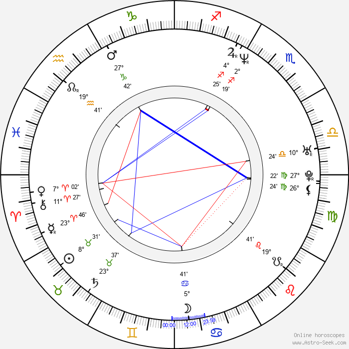 Darby Stanchfield - Birth horoscope chart