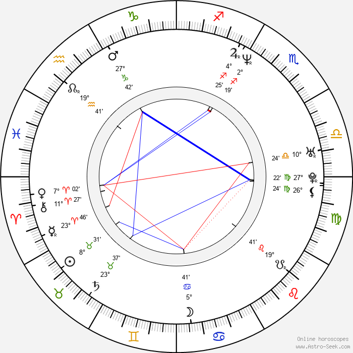 Darby Stanchfield - Birth horoscope chart