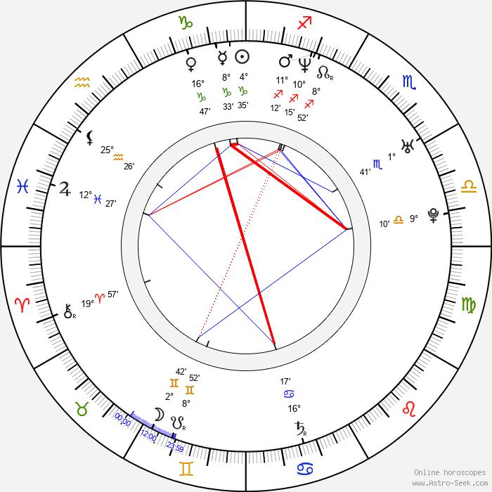 Darcy Fehr - Birth horoscope chart