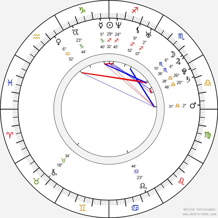 Daric Gates - Birth horoscope chart