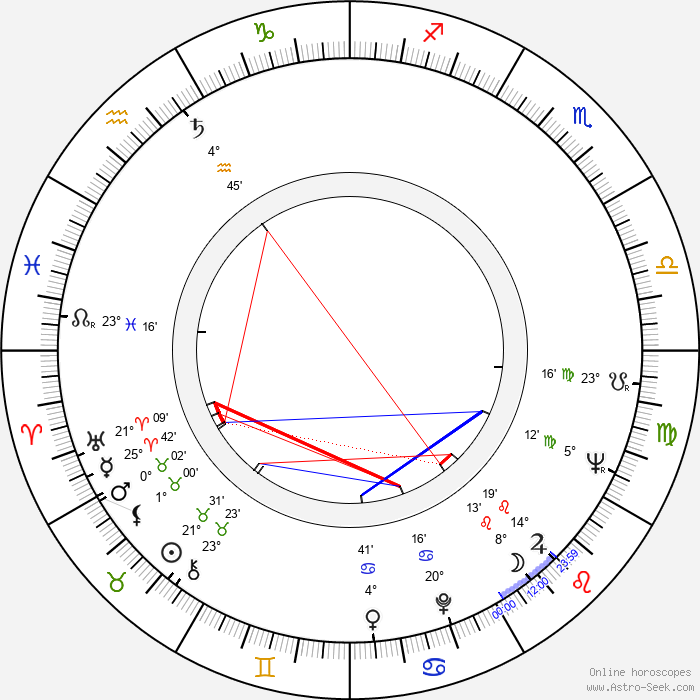 Darko Damevski - Birth horoscope chart