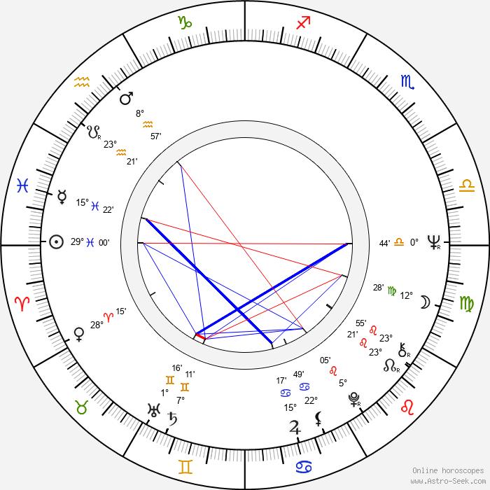 Darlene Glória - Birth horoscope chart