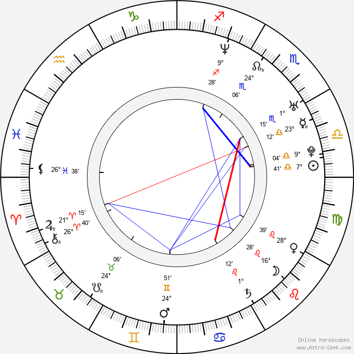 Darlene Tejeiro - Birth horoscope chart