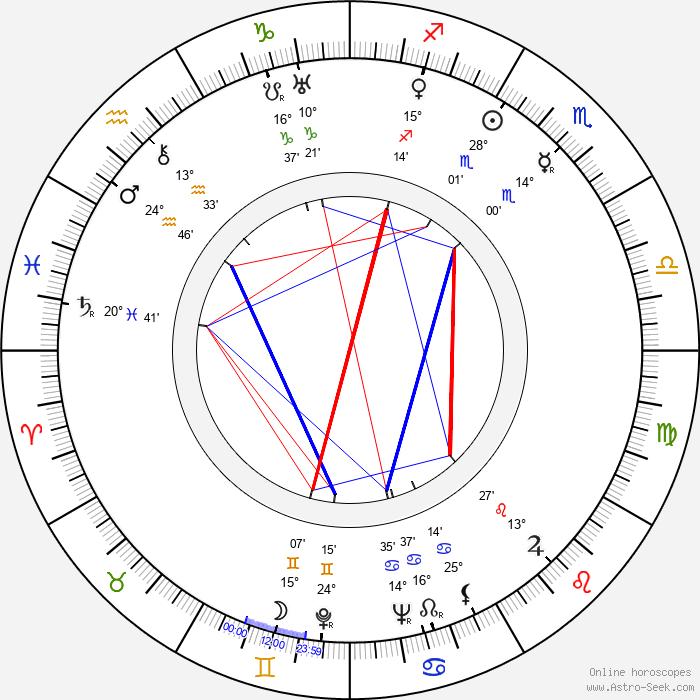 Darling Légitimus - Birth horoscope chart