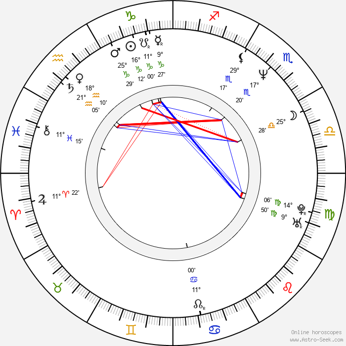 Darnell Martin - Birth horoscope chart