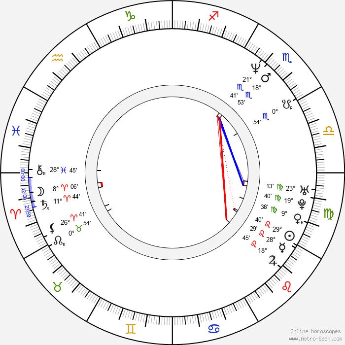 Darrel Cox - Birth horoscope chart