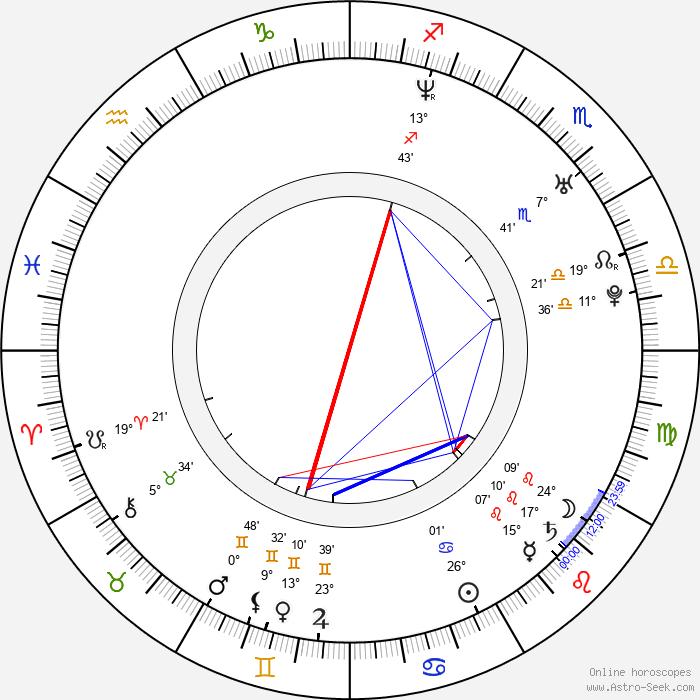 Darren Geare - Birth horoscope chart
