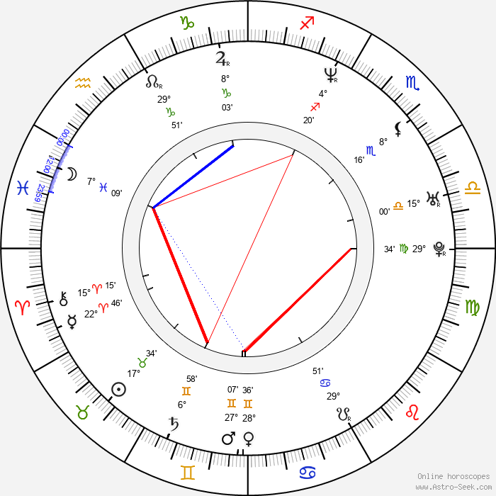 Darren Hayes - Birth horoscope chart